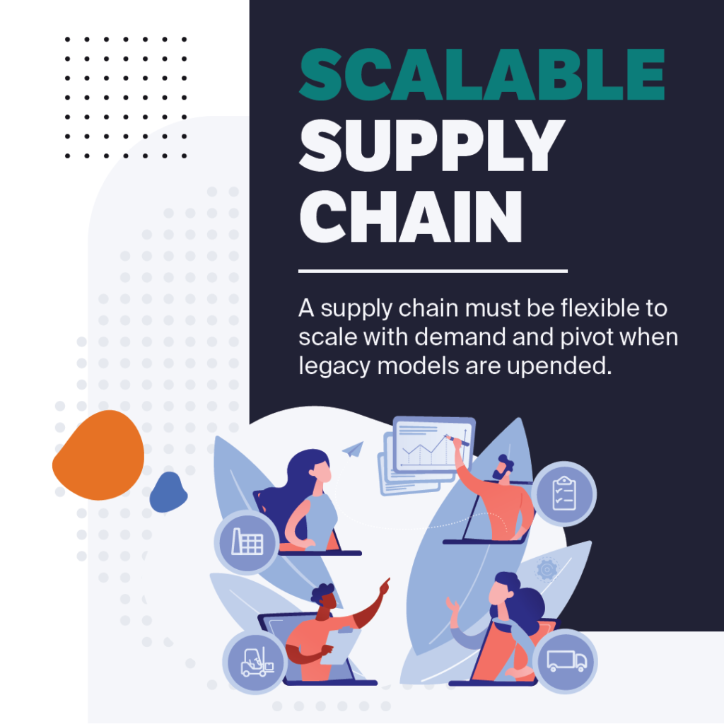 scalable supply chain
