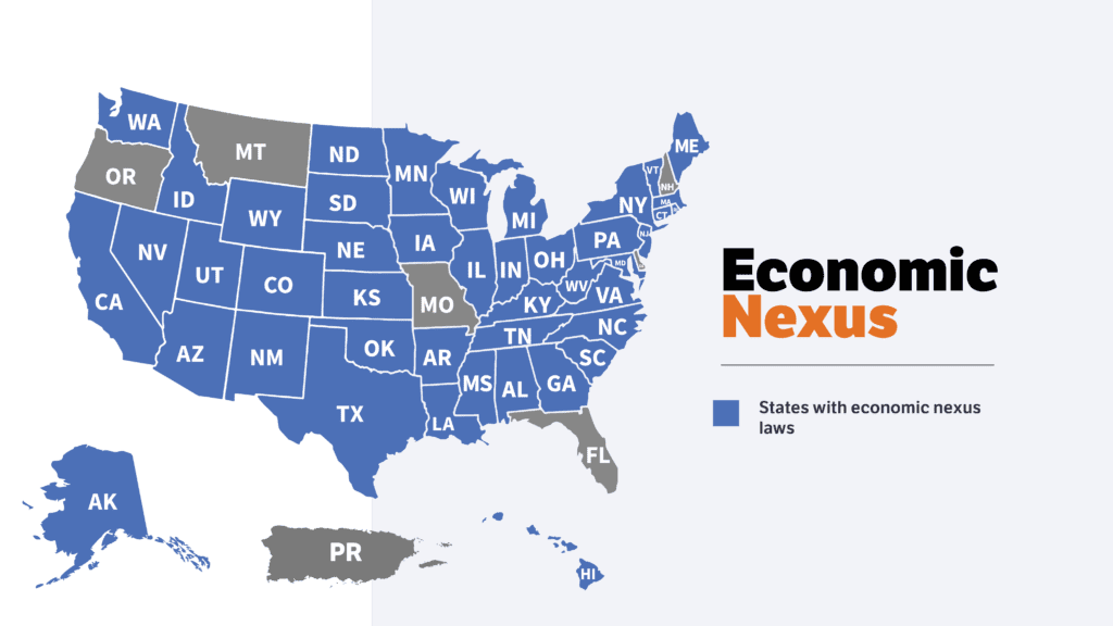 Economic Nexus map