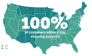 100% of customers now within a 2-day shipping footprint