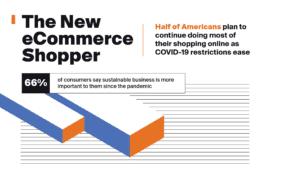 New eCommerce Shopper Report